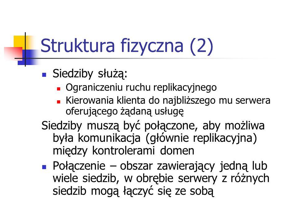 Struktura fizyczna (2) Siedziby służą: Ograniczeniu ruchu replikacyjnego Kierowania klienta do najbliższego mu serwera oferującego żądaną usługę Siedz