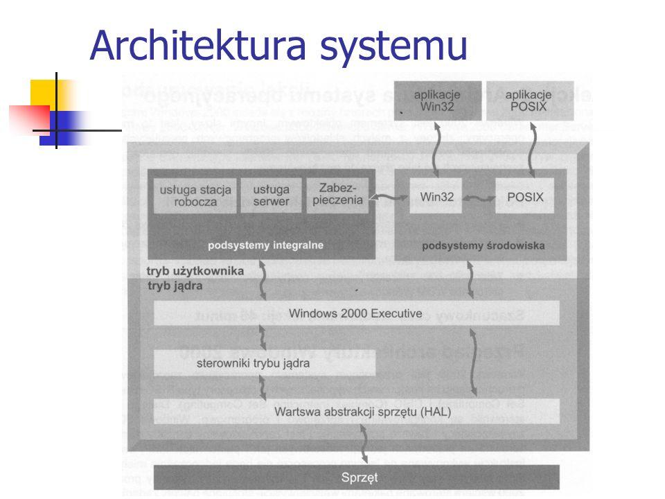 Tryb użytkownika Zestaw składników zwanych podsystemami Podsystem przekazuje żądania we/wy do odpowiedniego sterownika trybu jądra izolując w ten sposób jądro od użytkownika Składa się z podsystemów środowiska i podsystemów integralnych