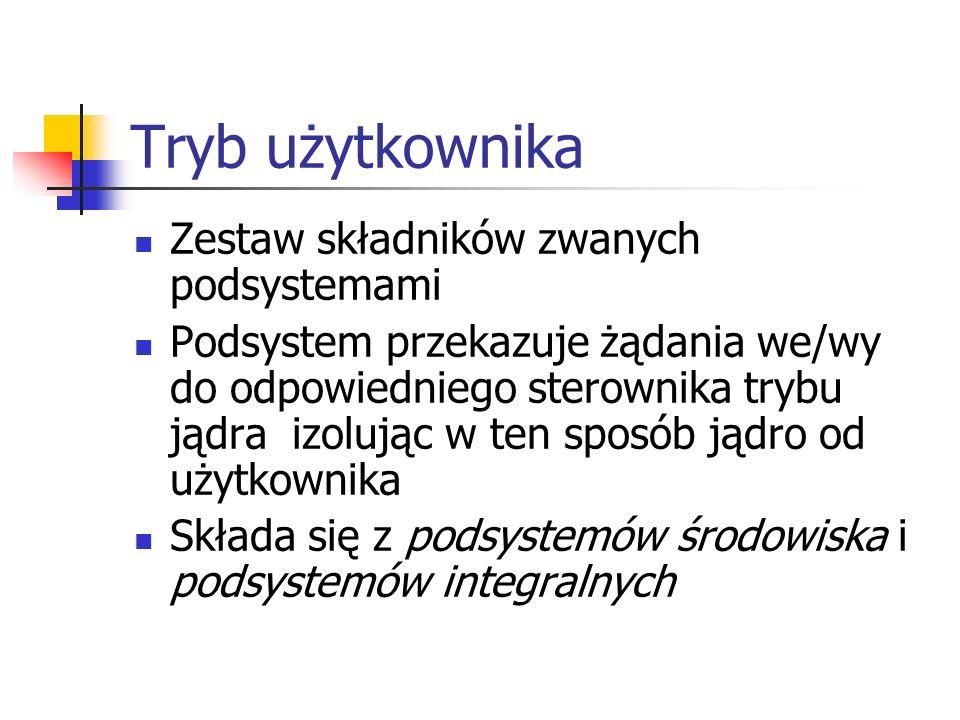 Grupy użytkowników (2)