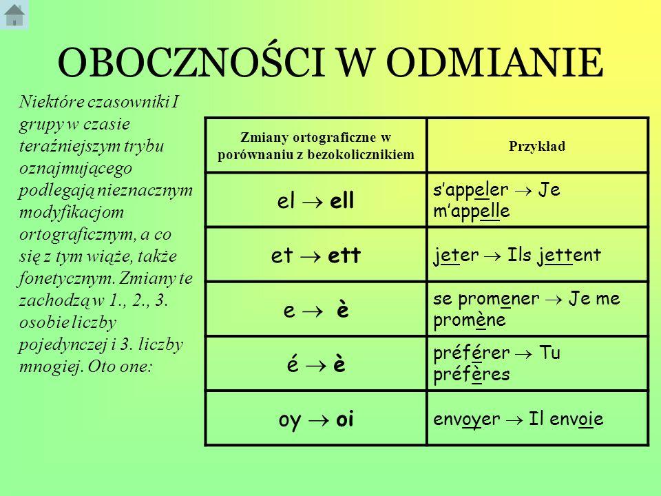 OBOCZNOŚCI W ODMIANIE Niektóre czasowniki I grupy w czasie teraźniejszym trybu oznajmującego podlegają nieznacznym modyfikacjom ortograficznym, a co się z tym wiąże, także fonetycznym.
