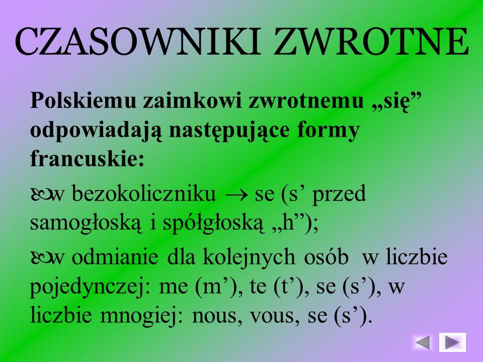 CZASOWNIKI ZWROTNE Polskiemu zaimkowi zwrotnemu się odpowiadają następujące formy francuskie: w bezokoliczniku se (s przed samogłoską i spółgłoską h); w odmianie dla kolejnych osób w liczbie pojedynczej: me (m), te (t), se (s), w liczbie mnogiej: nous, vous, se (s).