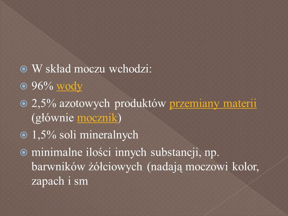 W skład moczu wchodzi: 96% wodywody 2,5% azotowych produktów przemiany materii (głównie mocznik)przemiany materiimocznik 1,5% soli mineralnych minimal