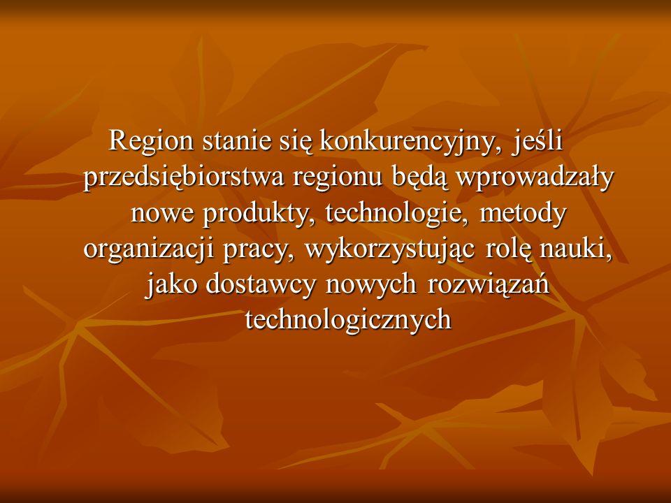 Region stanie się konkurencyjny, jeśli przedsiębiorstwa regionu będą wprowadzały nowe produkty, technologie, metody organizacji pracy, wykorzystując r