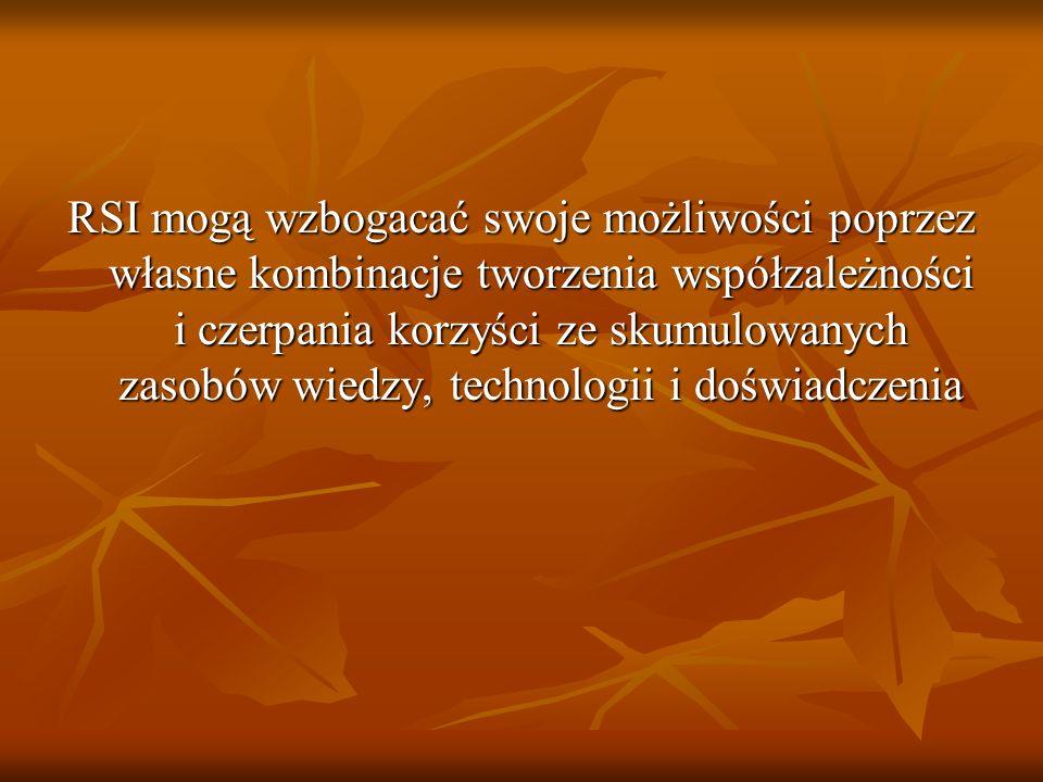Narodowe systemy innowacyjne składają się z systemów regionalnych.