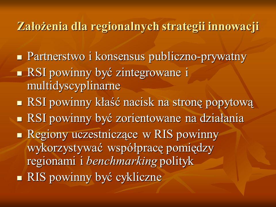 Założenia dla regionalnych strategii innowacji Partnerstwo i konsensus publiczno-prywatny Partnerstwo i konsensus publiczno-prywatny RSI powinny być z