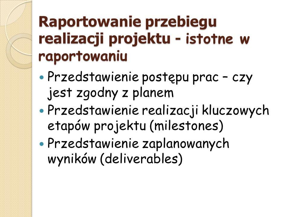 Raportowanie przebiegu realizacji projektu - istotne w raportowaniu Przedstawienie postępu prac – czy jest zgodny z planem Przedstawienie realizacji k