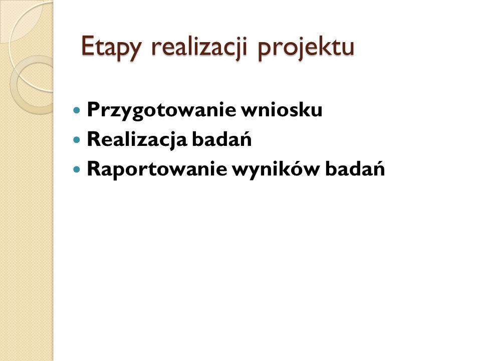 Etapy realizacji projektu Przygotowanie wniosku Realizacja badań Raportowanie wyników badań