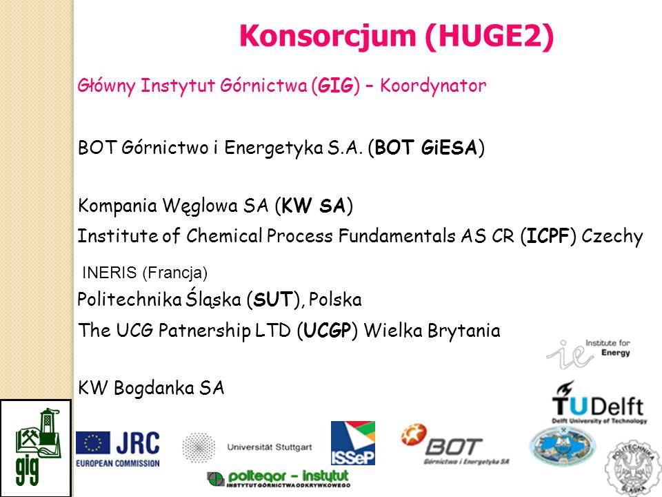 Główny Instytut Górnictwa (GIG) – Koordynator Institute of Chemical Process Fundamentals AS CR (ICPF) Czechy Kompania Węglowa SA (KW SA) BOT Górnictwo