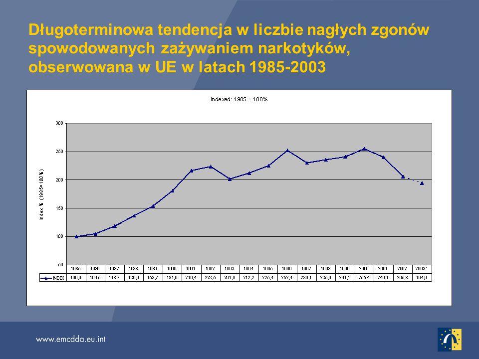 Długoterminowa tendencja w liczbie nagłych zgonów spowodowanych zażywaniem narkotyków, obserwowana w UE w latach 1985-2003