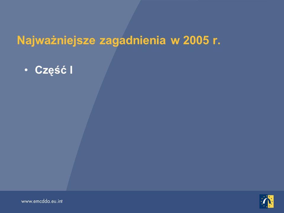 Najważniejsze zagadnienia w 2005 r. Część I