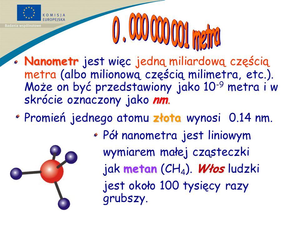 Nanometr nm.