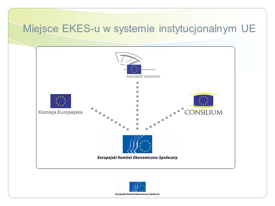 Miejsce EKES-u w systemie instytucjonalnym UE Komisja Europejska