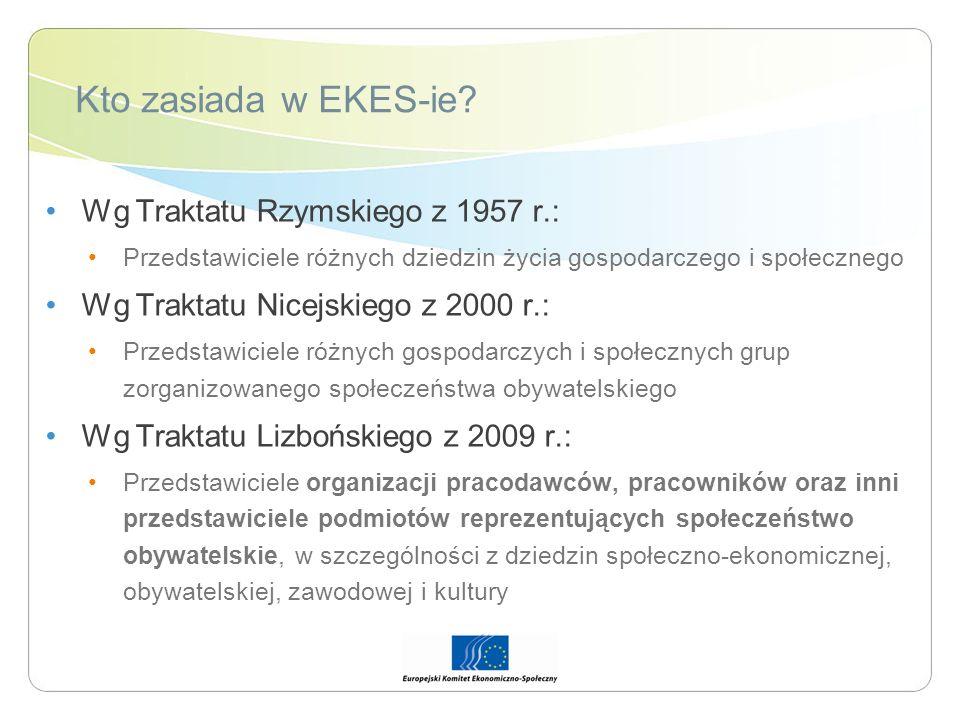 Kto zasiada w EKES-ie? Wg Traktatu Rzymskiego z 1957 r.: Przedstawiciele różnych dziedzin życia gospodarczego i społecznego Wg Traktatu Nicejskiego z