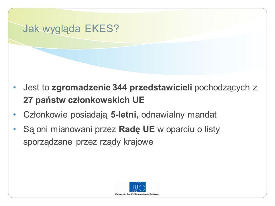 Jak wygląda EKES? Jest to zgromadzenie 344 przedstawicieli pochodzących z 27 państw członkowskich UE Członkowie posiadają 5-letni, odnawialny mandat S