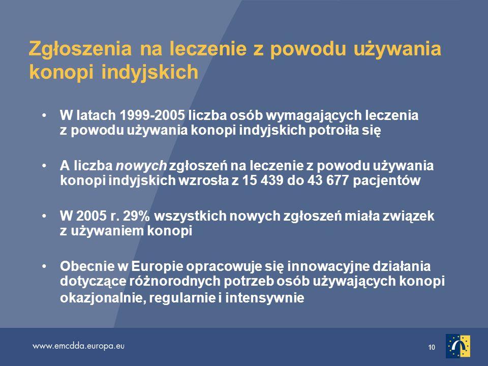 10 Zgłoszenia na leczenie z powodu używania konopi indyjskich W latach 1999-2005 liczba osób wymagających leczenia z powodu używania konopi indyjskich
