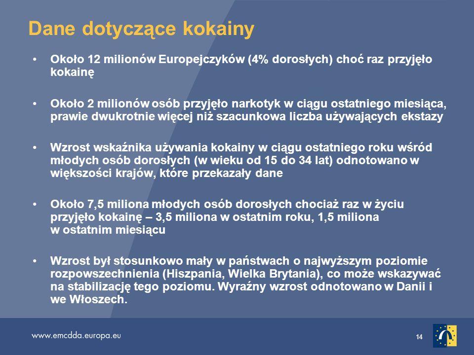 14 Dane dotyczące kokainy Około 12 milionów Europejczyków (4% dorosłych) choć raz przyjęło kokainę Około 2 milionów osób przyjęło narkotyk w ciągu ost