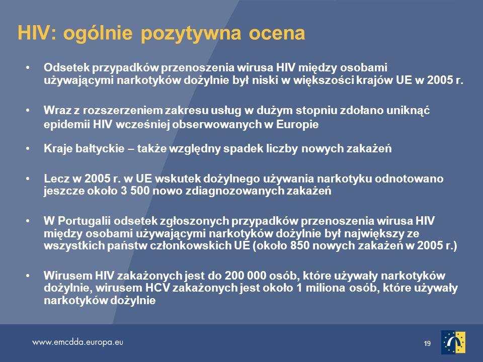 19 HIV: ogólnie pozytywna ocena Odsetek przypadków przenoszenia wirusa HIV między osobami używającymi narkotyków dożylnie był niski w większości krajó