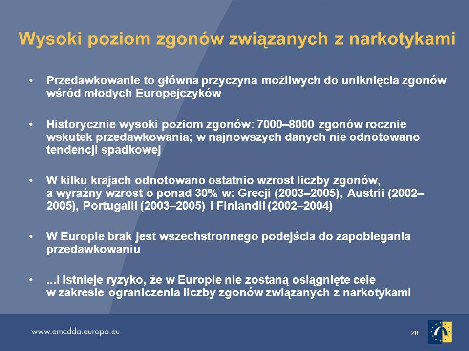 20 Wysoki poziom zgonów związanych z narkotykami Przedawkowanie to główna przyczyna możliwych do uniknięcia zgonów wśród młodych Europejczyków History