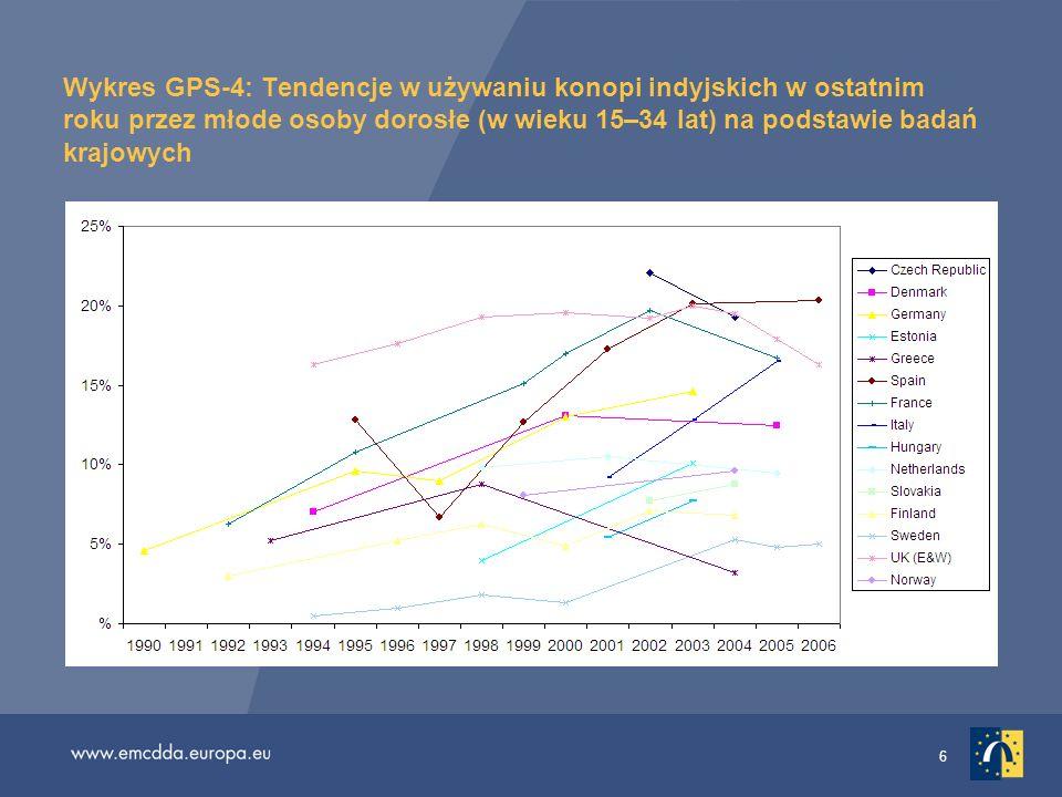 7 Oznaki spadku popularności wśród młodzieży Wśród brytyjskiej młodzieży używającej konopi indyjskich (w wieku od 16 do 24 lat) używanie tej substancji w ciągu ostatniego roku zmniejszyło się z 28,2% w 1998 r.