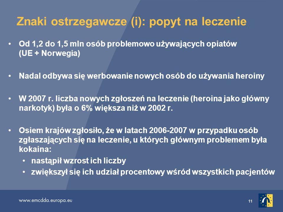 11 Znaki ostrzegawcze (i): popyt na leczenie Od 1,2 do 1,5 mln osób problemowo używających opiatów (UE + Norwegia) Nadal odbywa się werbowanie nowych
