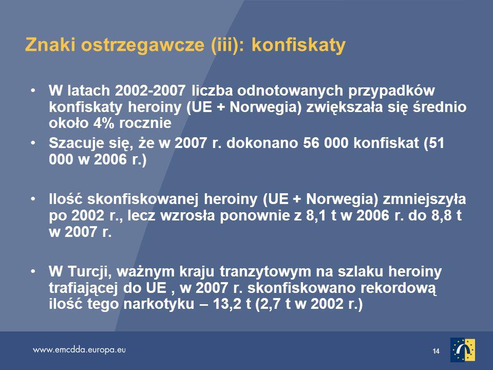 14 Znaki ostrzegawcze (iii): konfiskaty W latach 2002-2007 liczba odnotowanych przypadków konfiskaty heroiny (UE + Norwegia) zwiększała się średnio ok