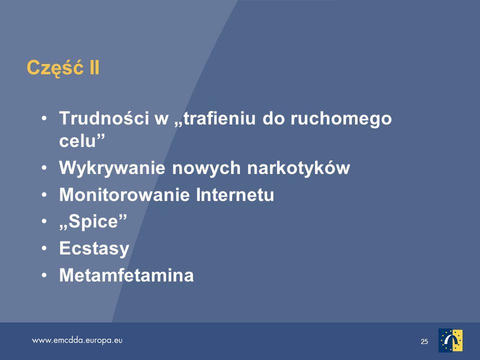 25 Część II Trudności w trafieniu do ruchomego celu Wykrywanie nowych narkotyków Monitorowanie Internetu Spice Ecstasy Metamfetamina