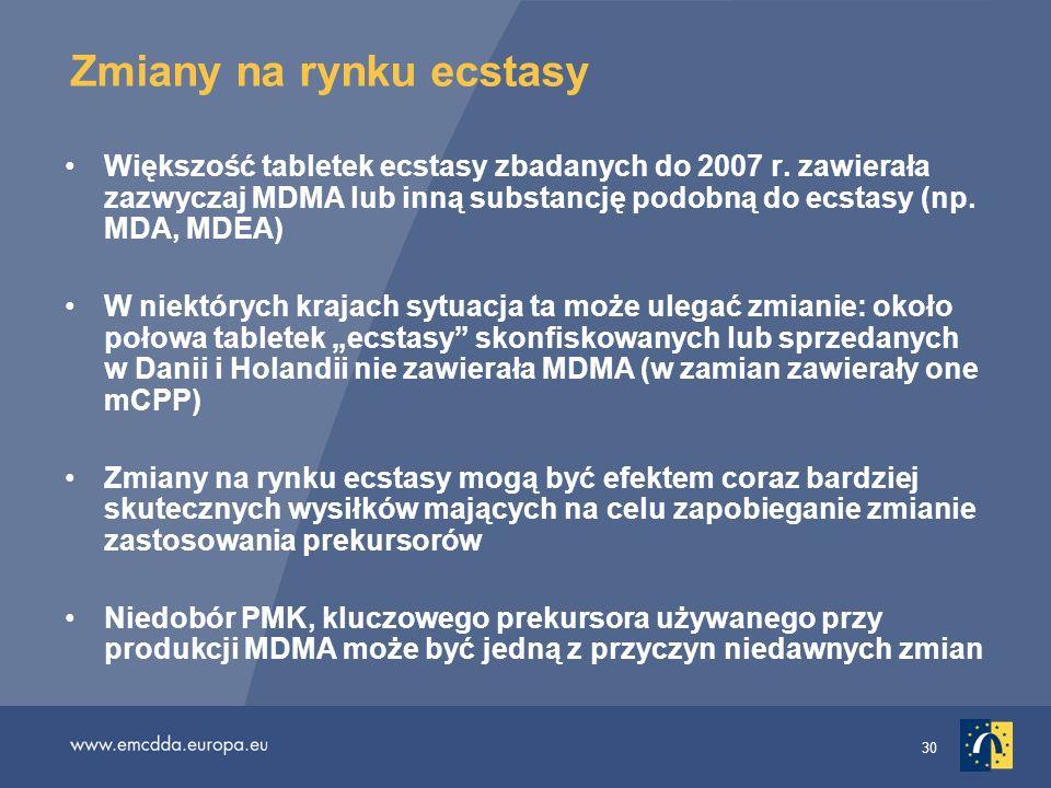 30 Zmiany na rynku ecstasy Większość tabletek ecstasy zbadanych do 2007 r. zawierała zazwyczaj MDMA lub inną substancję podobną do ecstasy (np. MDA, M
