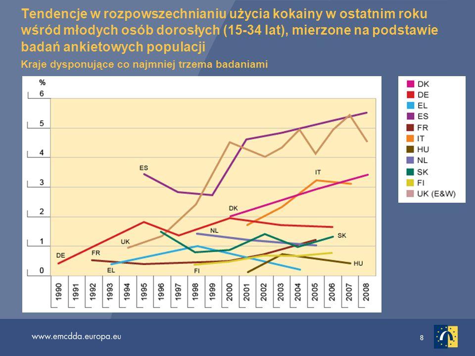 19 Konopie indyjskie młode osoby dorosłe Używanie konopi indyjskich w ostatnim roku przez młode osoby dorosłe (w wieku 15-34 lat): ogólna stabilizacja lub spadek w latach 2002-2007 Mniej optymistyczna jest liczba osób, które używają konopi indyjskich w sposób regularny lub intensywny w Europie Nawet 2,5% wszystkich młodych Europejczyków może na co dzień używać konopi indyjskich Duża populacja objęta ryzykiem i znajdująca się w potrzebie Przykład innowacyjnej metody reagowania: interwencje w zakresie leczenia uzależnień od narkotyków za pośrednictwem Internetu