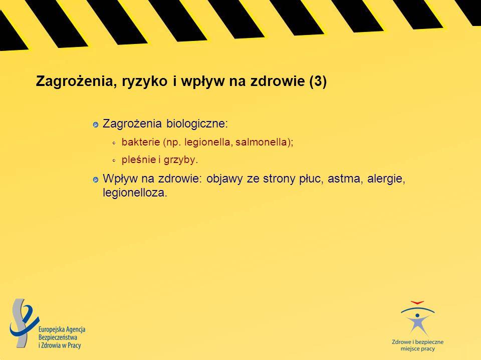 Zagrożenia, ryzyko i wpływ na zdrowie (3) Zagrożenia biologiczne: bakterie (np. legionella, salmonella); pleśnie i grzyby. Wpływ na zdrowie: objawy ze