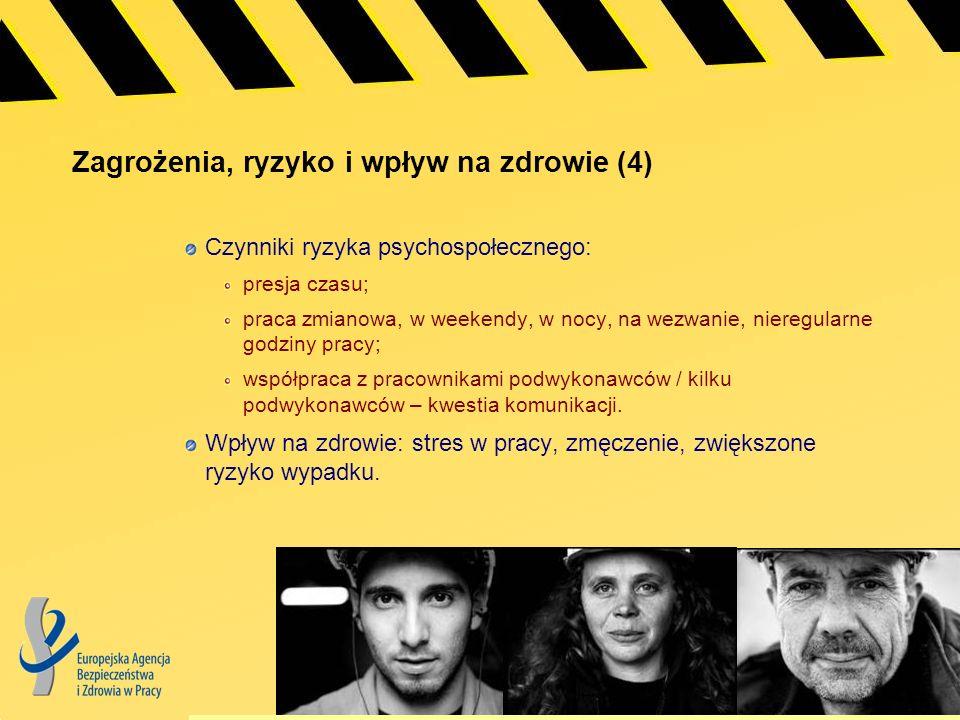 Zagrożenia, ryzyko i wpływ na zdrowie (4) Czynniki ryzyka psychospołecznego: presja czasu; praca zmianowa, w weekendy, w nocy, na wezwanie, nieregular