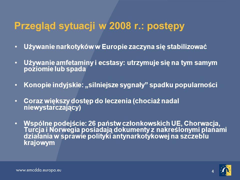 5 Przegląd sytuacji w 2008 r.: wyzwania Sygnały ostrzegawcze dotyczące heroiny Problemy związane z opiatami syntetycznymi (np.