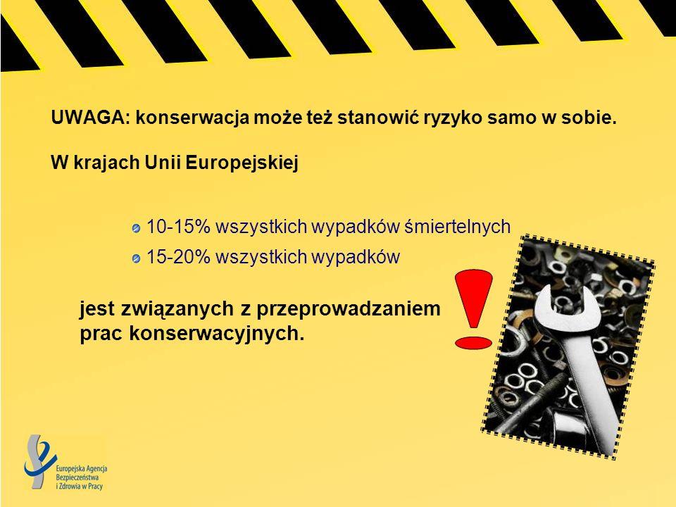 UWAGA: konserwacja może też stanowić ryzyko samo w sobie. W krajach Unii Europejskiej 10-15% wszystkich wypadków śmiertelnych 15-20% wszystkich wypadk