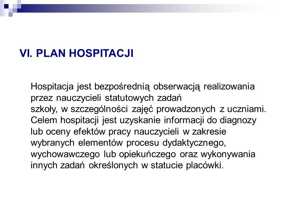 VI. PLAN HOSPITACJI Hospitacja jest bezpośrednią obserwacją realizowania przez nauczycieli statutowych zadań szkoły, w szczególności zajęć prowadzonyc