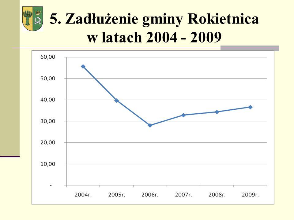 5. Zadłużenie gminy Rokietnica w latach 2004 - 2009