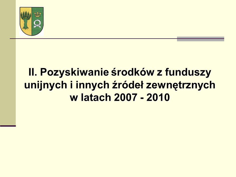 II. Pozyskiwanie środków z funduszy unijnych i innych źródeł zewnętrznych w latach 2007 - 2010
