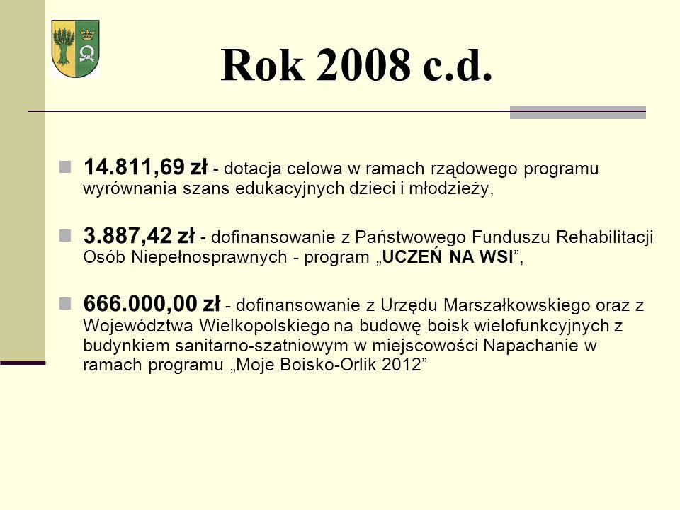 Rok 2008 c.d.