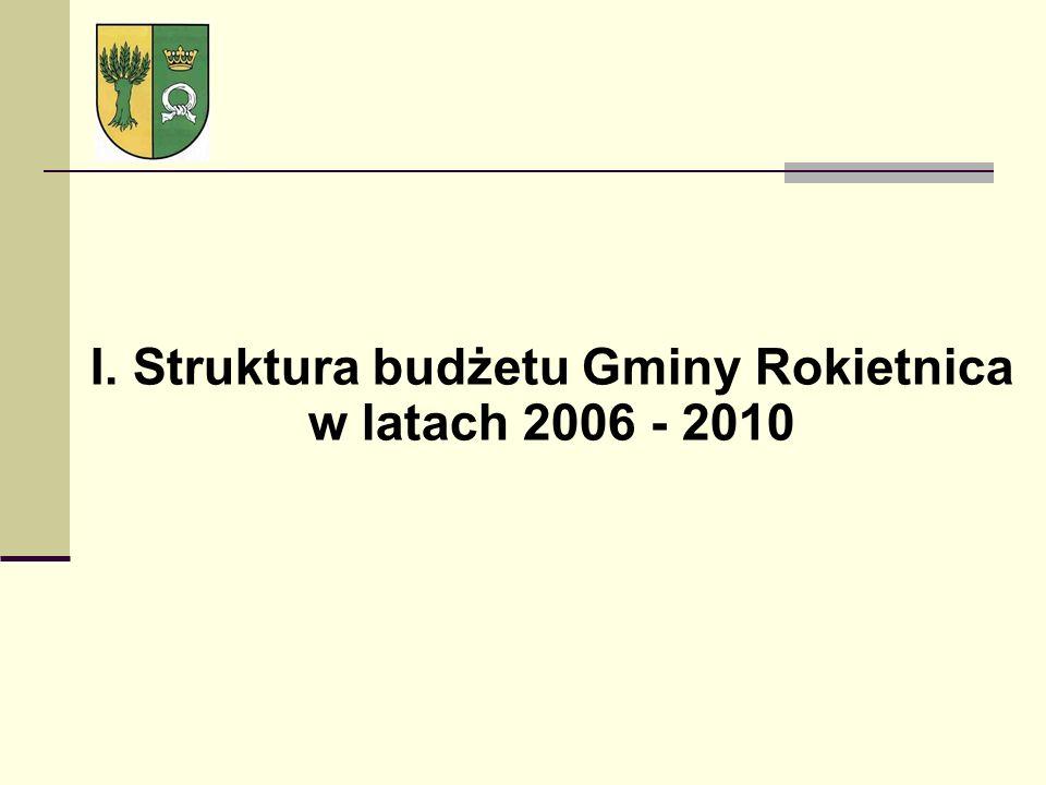 I. Struktura budżetu Gminy Rokietnica w latach 2006 - 2010