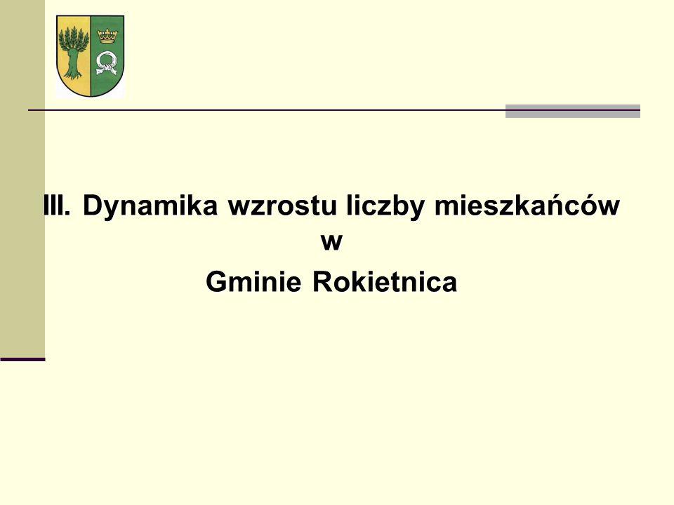 III. Dynamika wzrostu liczby mieszkańców w Gminie Rokietnica