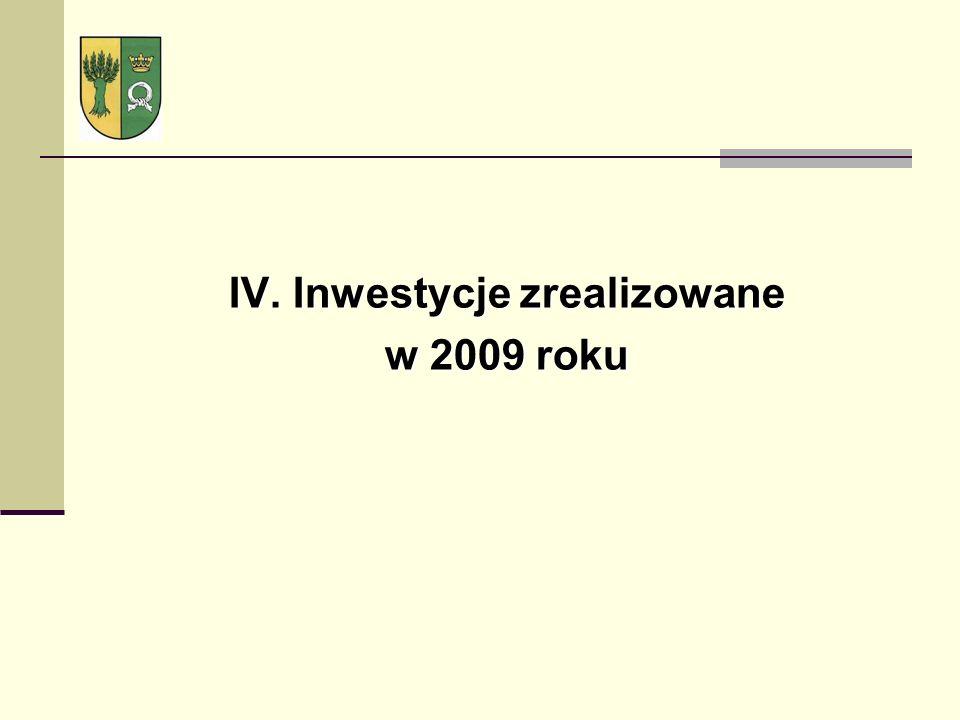 IV. Inwestycje zrealizowane w 2009 roku