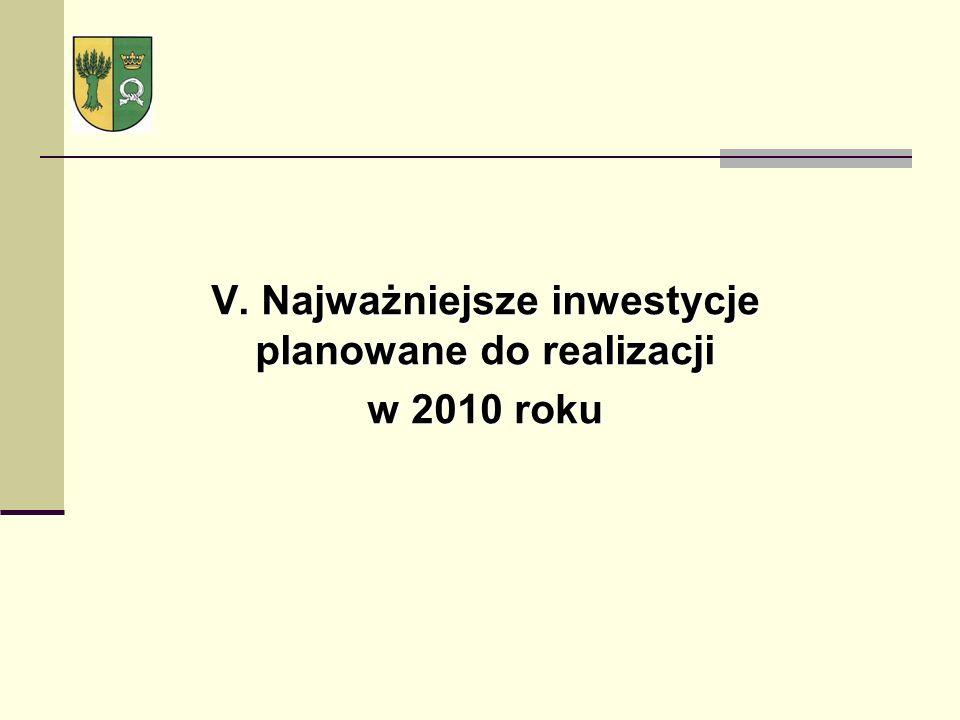 V. Najważniejsze inwestycje planowane do realizacji w 2010 roku