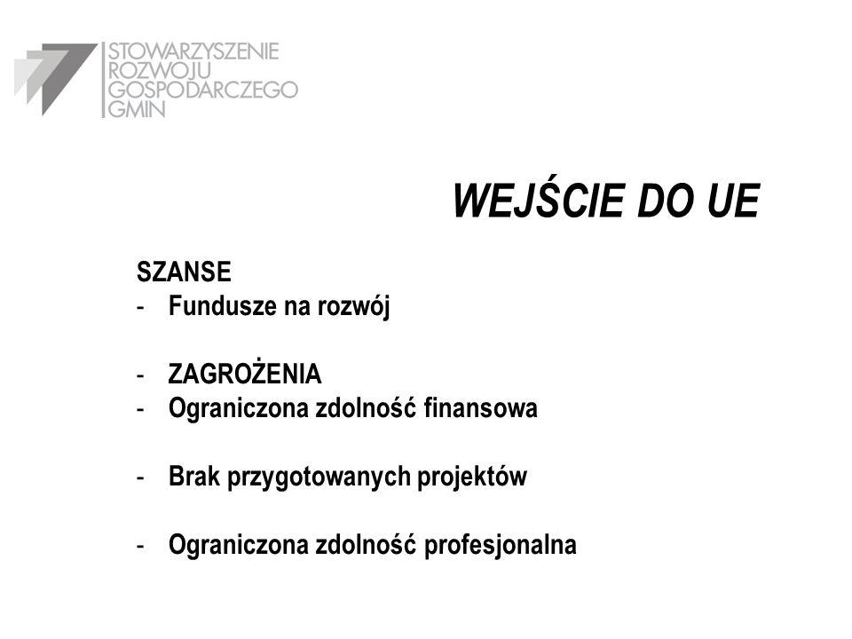 SZANSE - Fundusze na rozwój - ZAGROŻENIA - Ograniczona zdolność finansowa - Brak przygotowanych projektów - Ograniczona zdolność profesjonalna WEJŚCIE