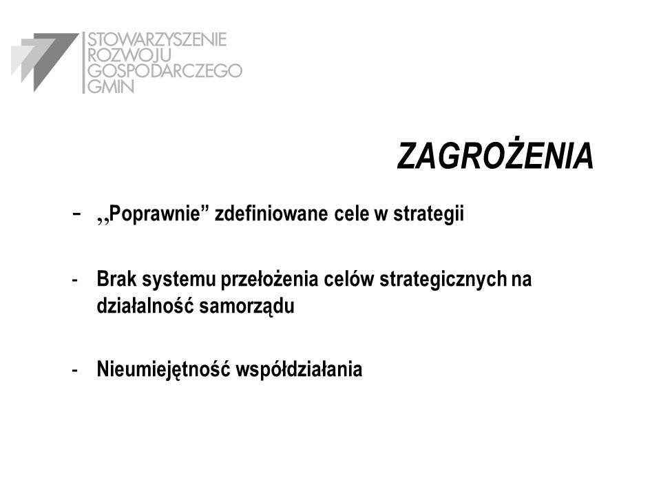 - Poprawnie zdefiniowane cele w strategii - Brak systemu przełożenia celów strategicznych na działalność samorządu - Nieumiejętność współdziałania ZAG