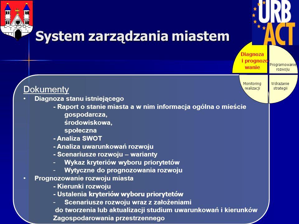 System zarządzania miastem Dokumenty Diagnoza stanu Monitoring realizacji Wdrażanie strategii Programowanie rozwoju Strategia Zrównoważonego Rozwoju: część konstytucyjna: wizja, misja, kierunki rozwoju, cele szczegółowe, część operacyjna: priorytety rozwoju, programy branżowe priorytety operacyjne, wykaz zadań budżetowych,