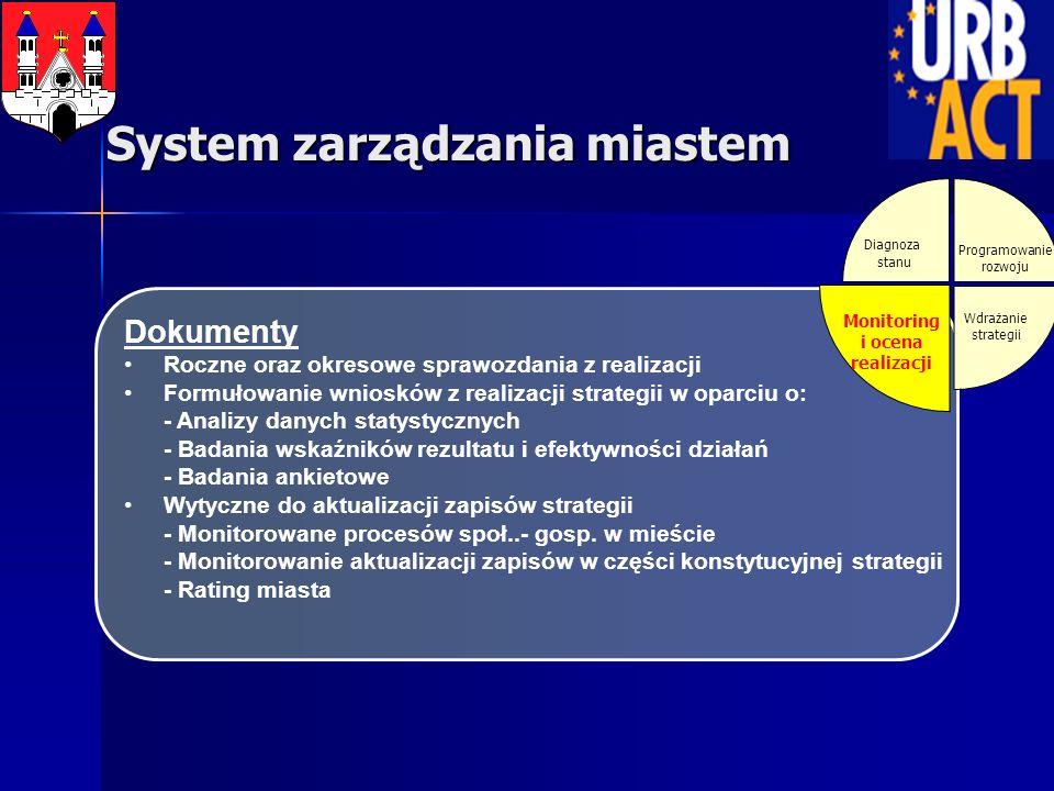 System zarządzania miastem Dokumenty Roczne oraz okresowe sprawozdania z realizacji Formułowanie wniosków z realizacji strategii w oparciu o: - Analiz