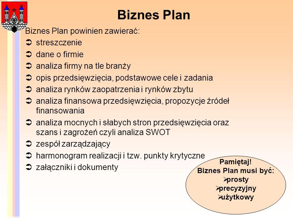 Biznes Plan Biznes Plan powinien zawierać: streszczenie dane o firmie analiza firmy na tle branży opis przedsięwzięcia, podstawowe cele i zadania anal