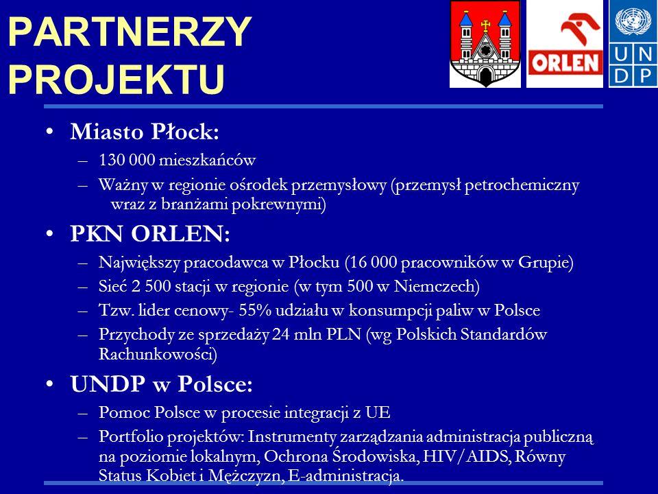PARTNERZY PROJEKTU Miasto Płock: –130 000 mieszkańców –Ważny w regionie ośrodek przemysłowy (przemysł petrochemiczny wraz z branżami pokrewnymi) PKN ORLEN: –Największy pracodawca w Płocku (16 000 pracowników w Grupie) –Sieć 2 500 stacji w regionie (w tym 500 w Niemczech) –Tzw.