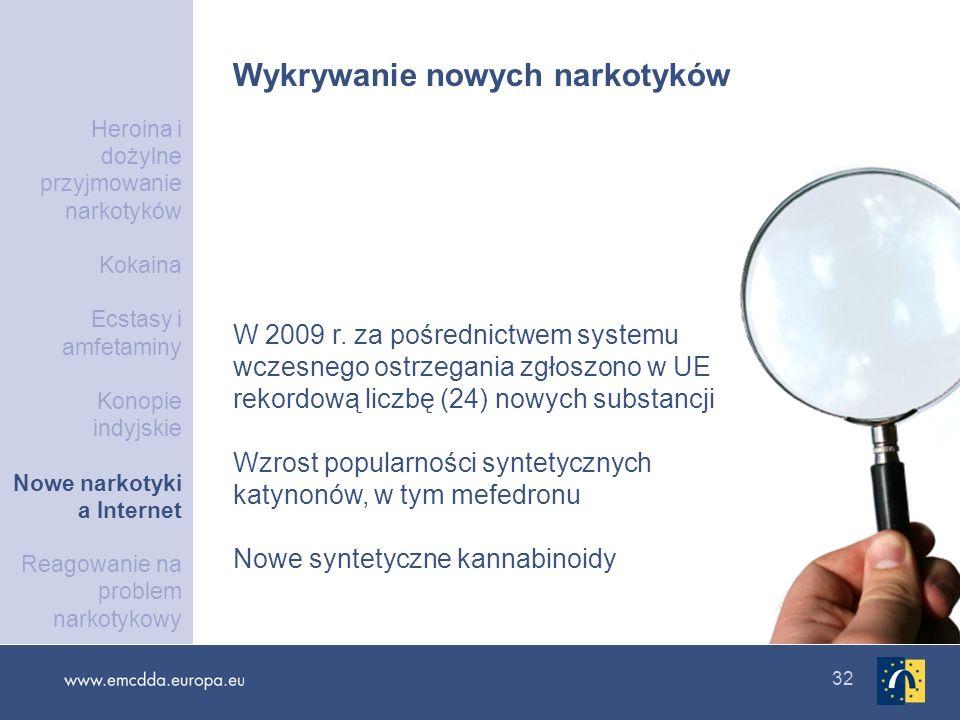 32 Wykrywanie nowych narkotyków W 2009 r. za pośrednictwem systemu wczesnego ostrzegania zgłoszono w UE rekordową liczbę (24) nowych substancji Wzrost