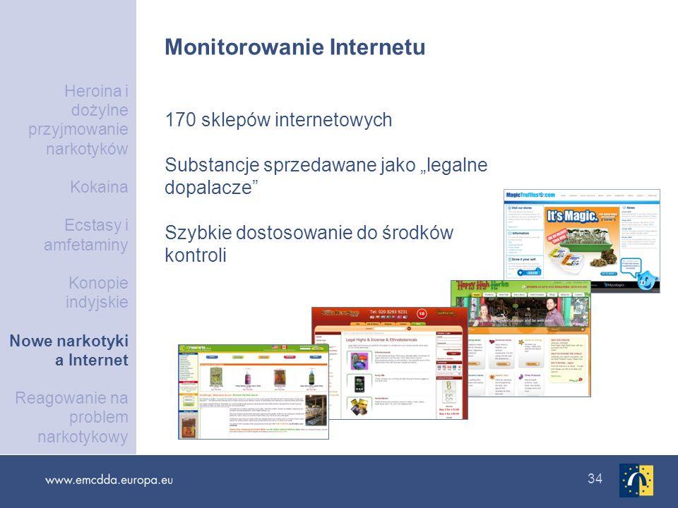 34 Monitorowanie Internetu 170 sklepów internetowych Substancje sprzedawane jako legalne dopalacze Szybkie dostosowanie do środków kontroli Heroina i