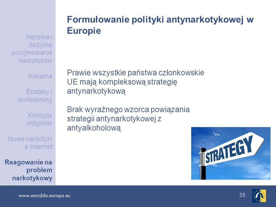 35 Formułowanie polityki antynarkotykowej w Europie Prawie wszystkie państwa członkowskie UE mają kompleksową strategię antynarkotykową Brak wyraźnego
