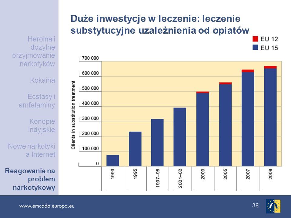 38 Duże inwestycje w leczenie: leczenie substytucyjne uzależnienia od opiatów Heroina i dożylne przyjmowanie narkotyków Kokaina Ecstasy i amfetaminy K
